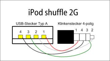 diy ipod shuffle kabel selber bauen f r 59 cent. Black Bedroom Furniture Sets. Home Design Ideas