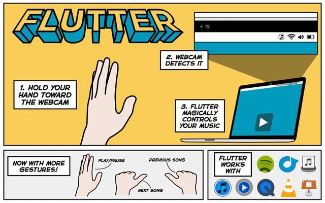 Flutter3