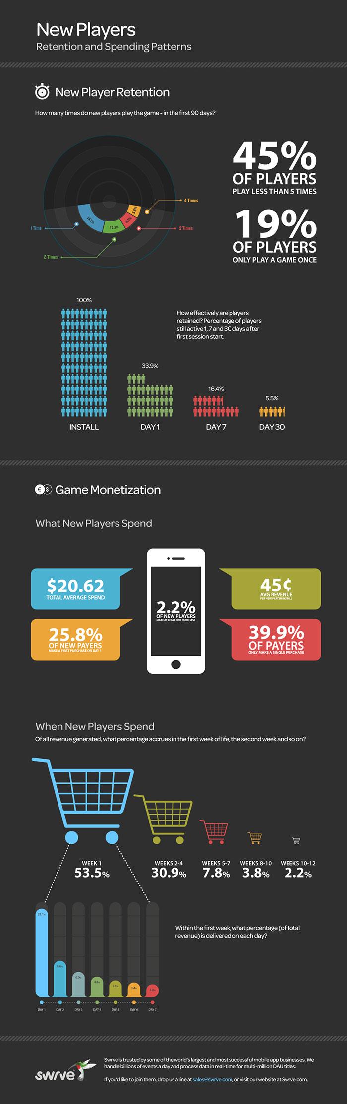 Spieler-Grafik