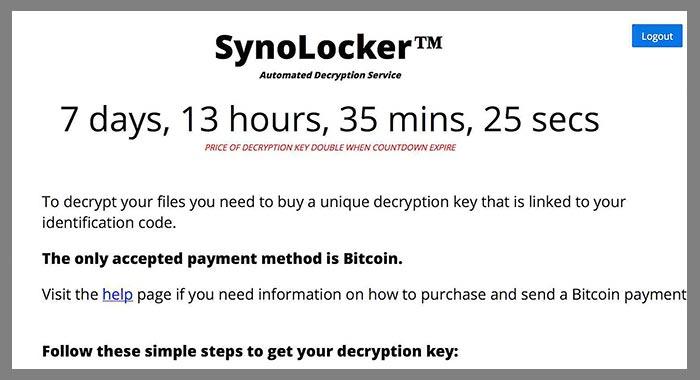 syno-locker