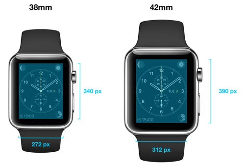 apple-watch-aufloesung