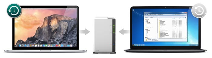 synology-time-machine