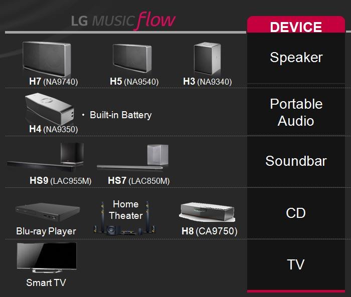 music-flow-produktpalette
