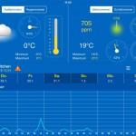 netatmo-regensensor-weatherpro