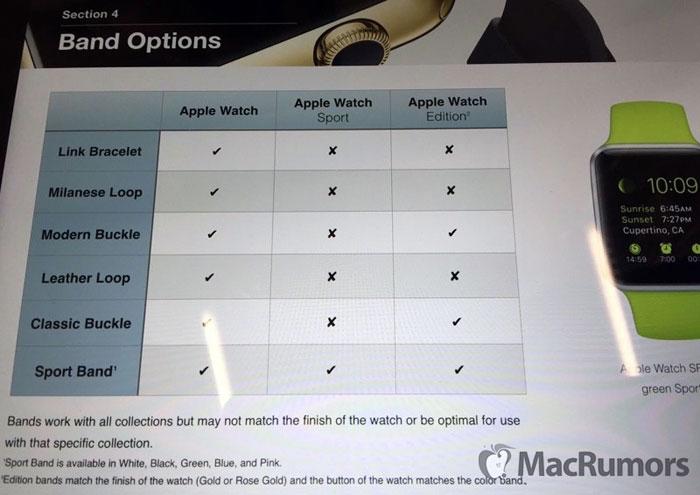 apple-watch-training
