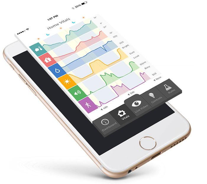 piper-app