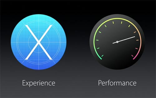experience-performance