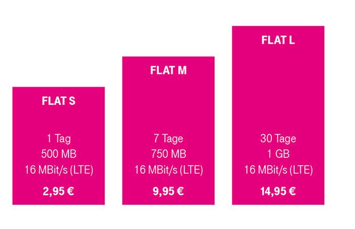 flat-telekom