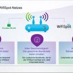 unitymedia-wifispot-router