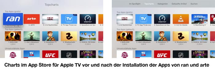 App Store Apple Tv Top Charts