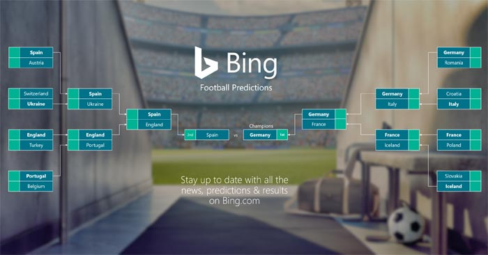 Bing Em Ergebnisse