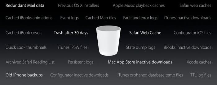 Optimized Storage Geloeschte Dateien