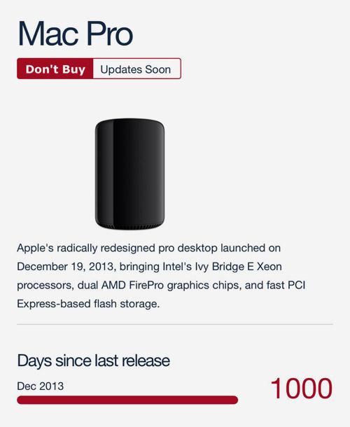 Mac Pro 1000 Tage