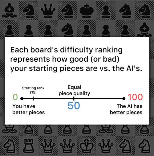 Schach 500