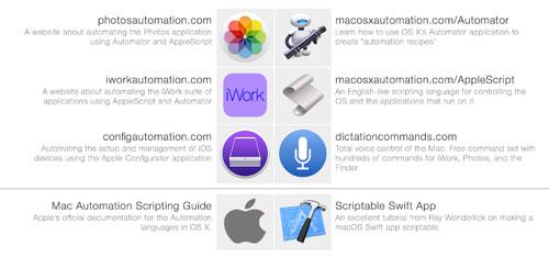Mac Automatisierung