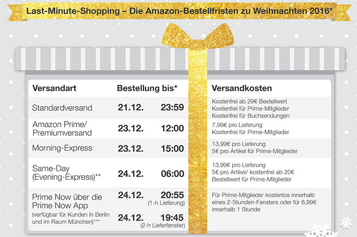 Amazon De Bestellfristen 2016