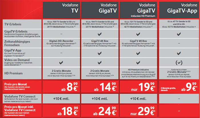 Giga Tv Small