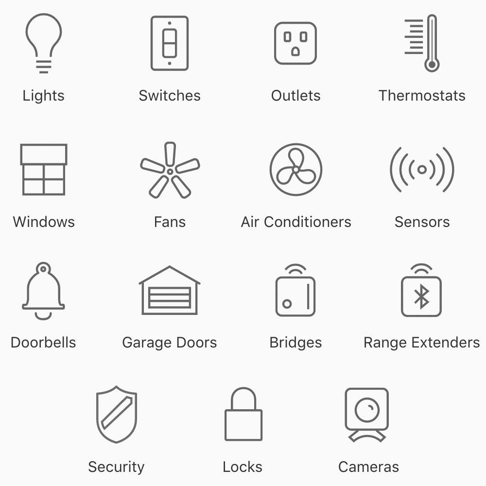 Homekit Produkte