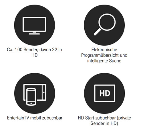 Telekom Start Tv