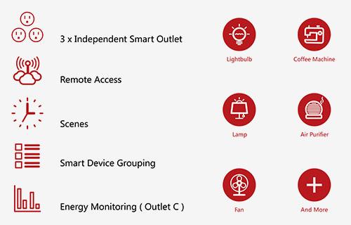 Db Magix Smart Outlet