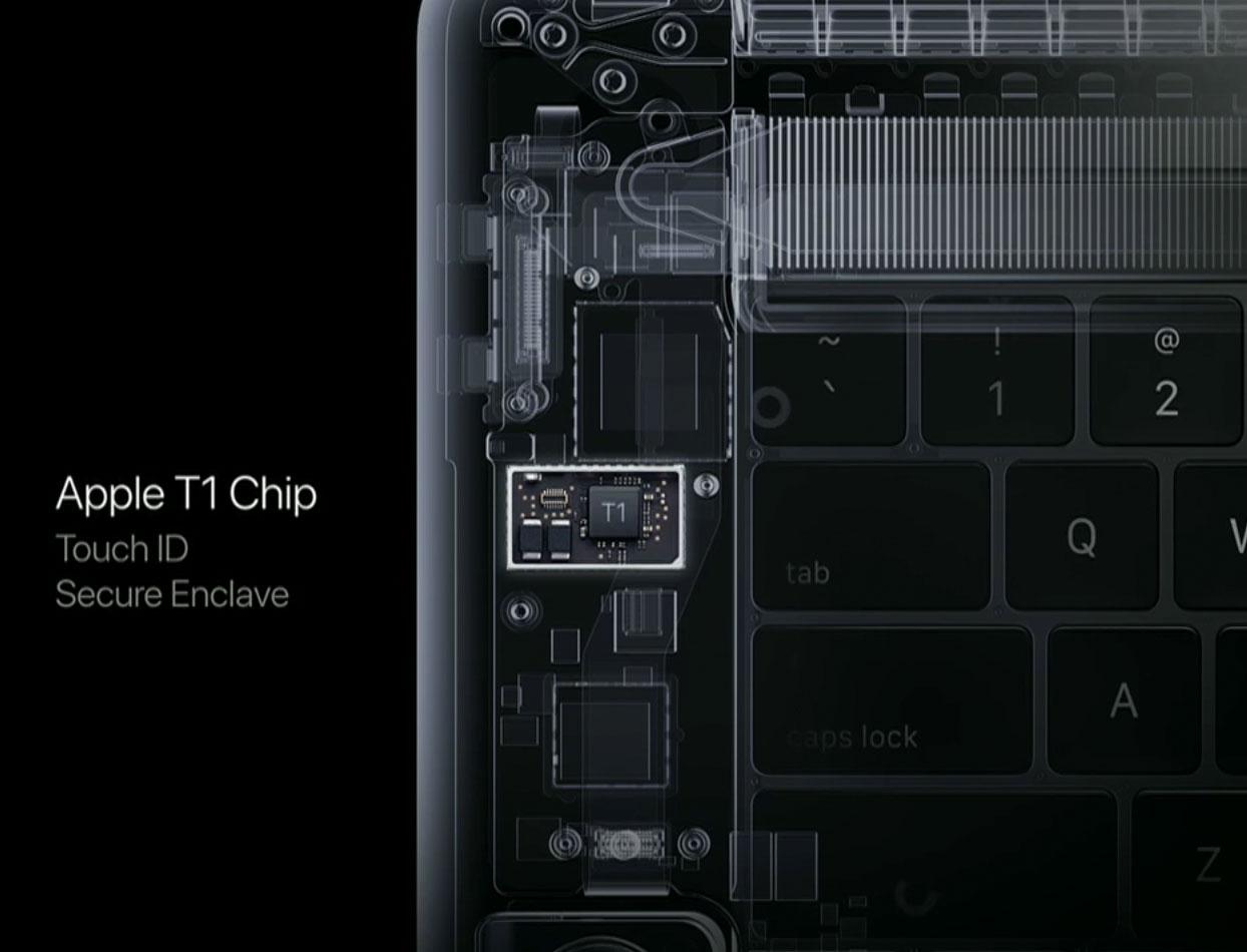 Apple T1 Chip