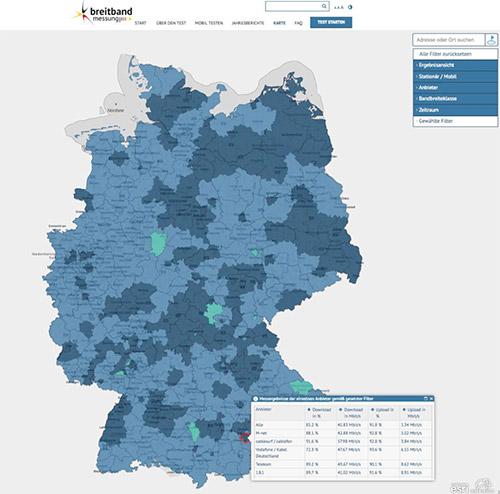 Breitbandtest Bundesnetzagentur