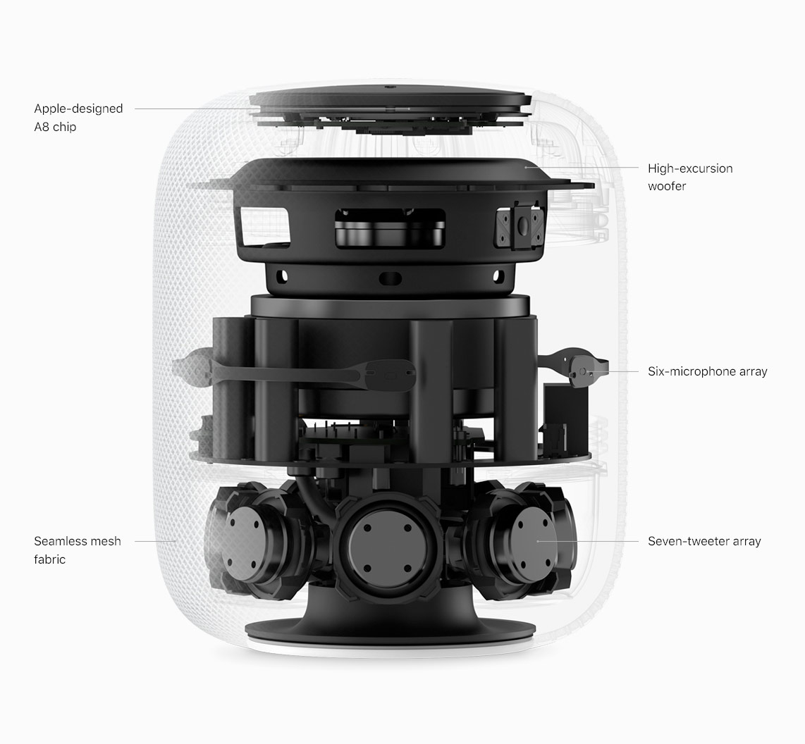 Homepod Large