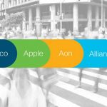 Apple Cisco Allianz Aon Cyber Versicherung