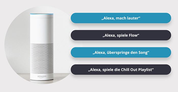 Deezer Alexa Unterstuetzung