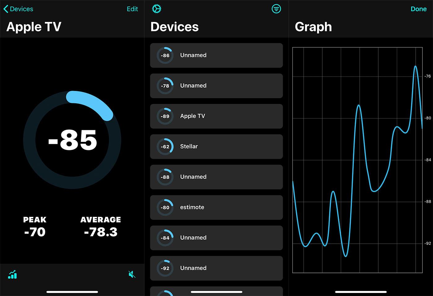 Bluetooth Daten
