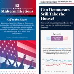 Apple News Mitterm Elections