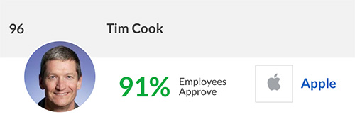 Tim Cook Mitarbeiter Zufriedenheit