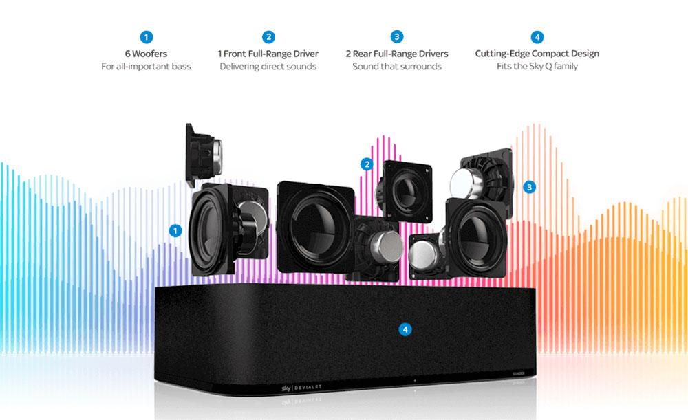 Sky Soundbox soll 599 Euro kosten