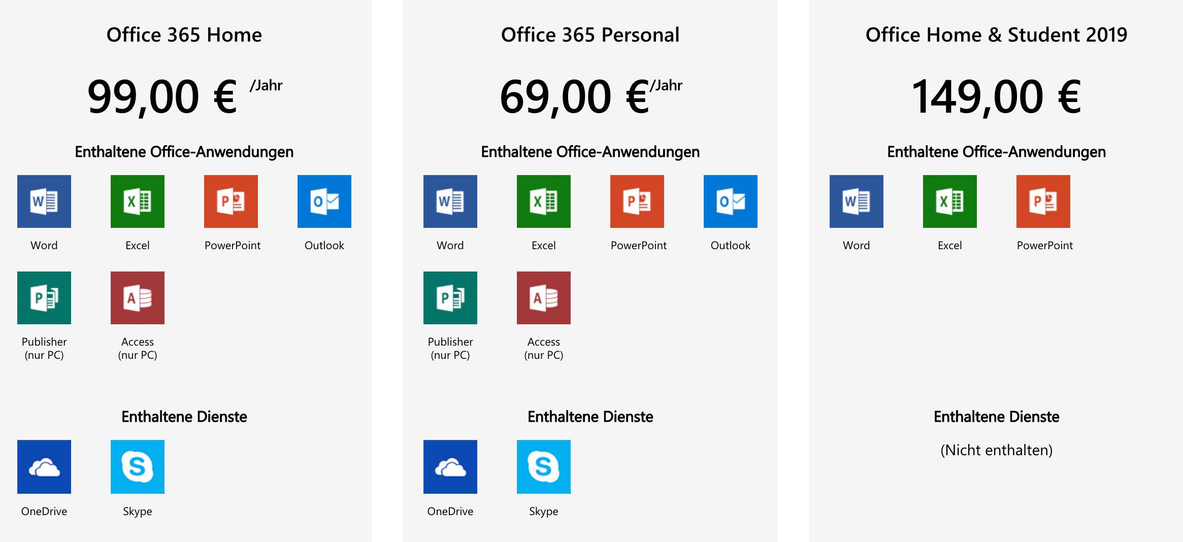 95 Statt 130 Euro Dauerlizenz Office 2019 Für Mac So Günstig Wie