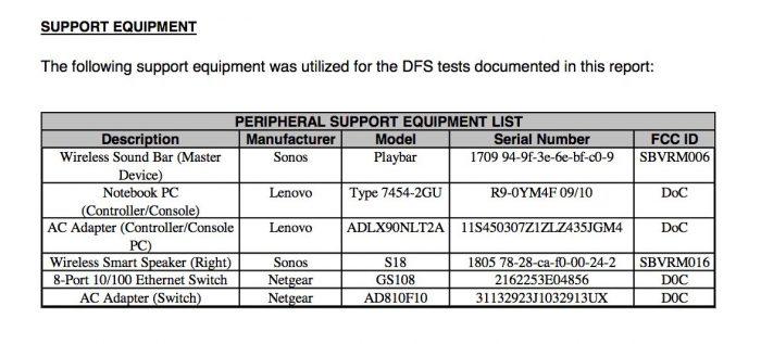 Sonos S18 Test