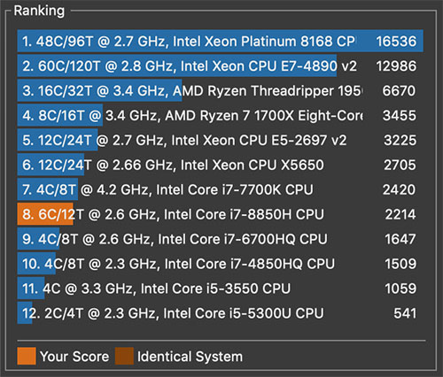 Cinebench Mac