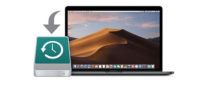 Mac Time Machine Backup