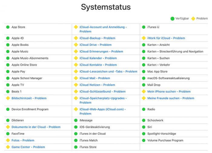 Apple Systemstatus Problem