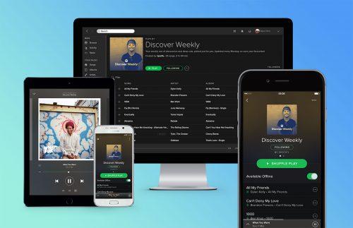 Spotify Geraete