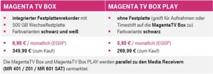 Magenta Tv Box Play Tarif