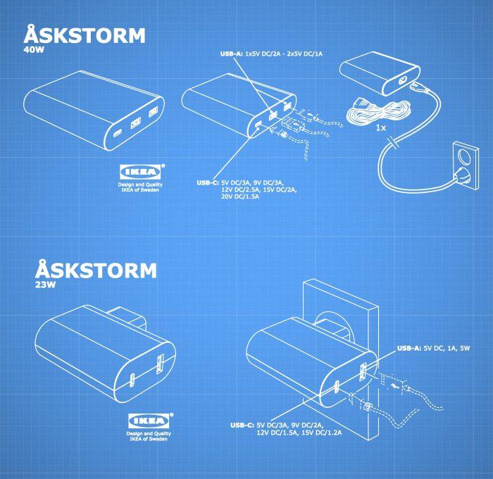 Askstorm Grfik Ikea Netzteil