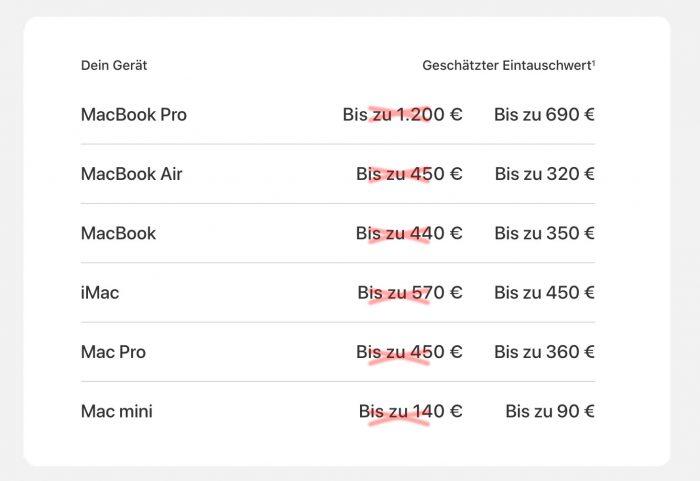 Eintauschwert Macbook Apple