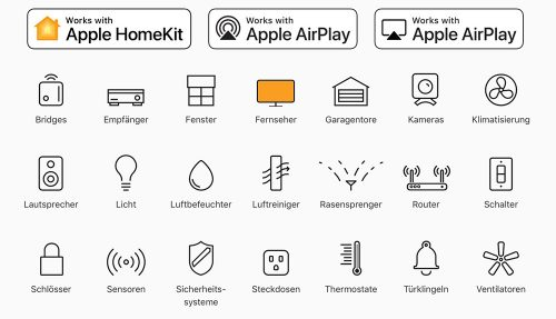 Apple Liste Homekit Airplay 2 Fernseher