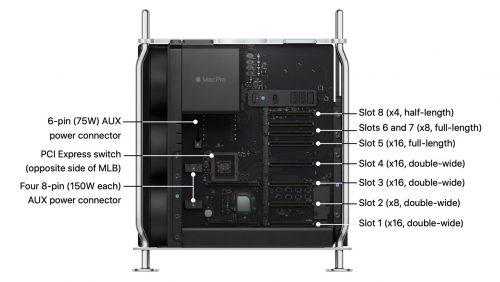 Mac Pro Slots