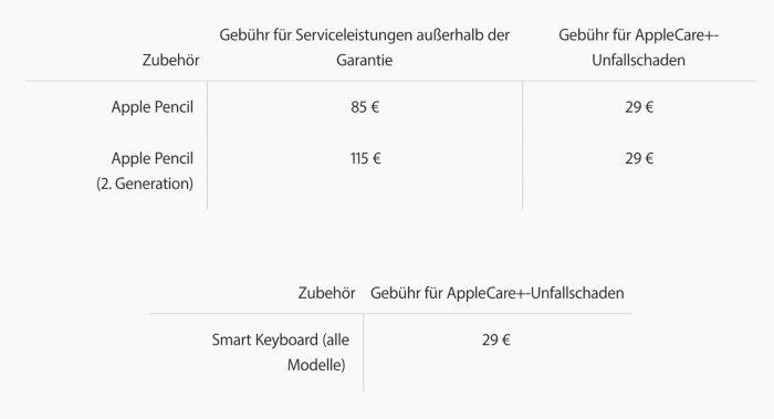 Applecareplus Ipad Pro Tastatur