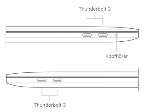 Thunderbolt Ports