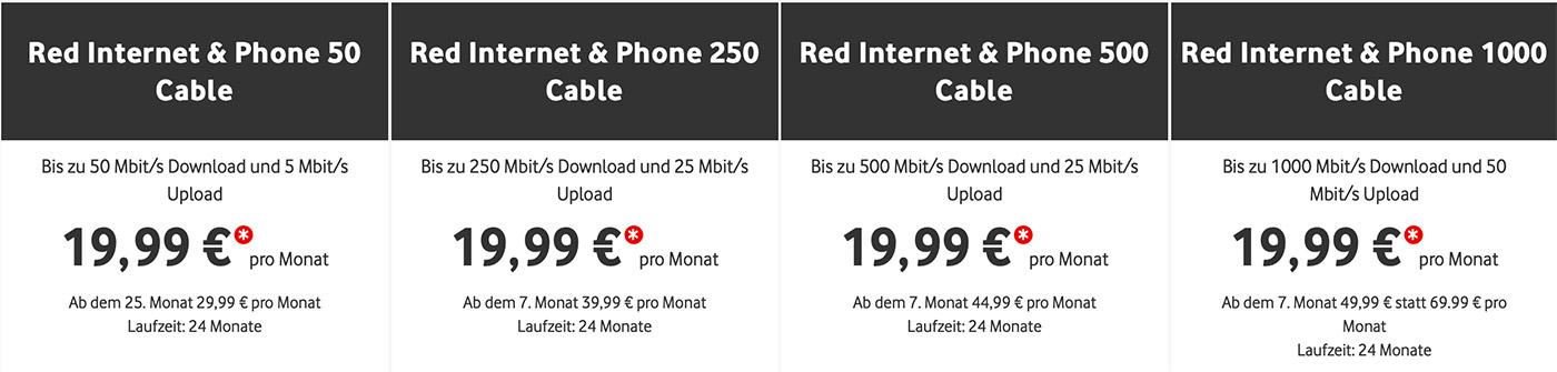 Vodafone Kabel Preise