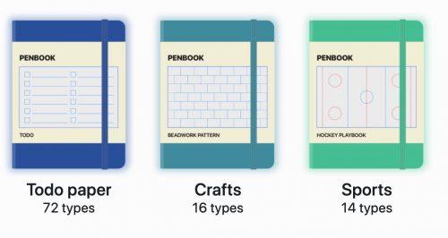 Papiertypen