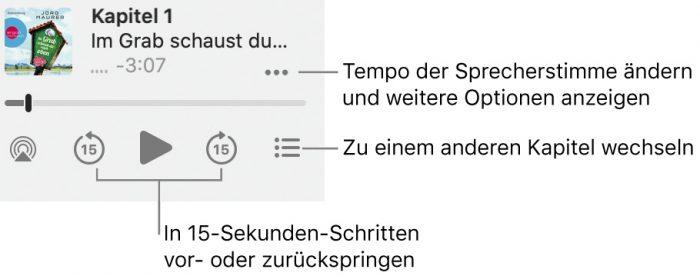 Apple Hoerbuch Bedienen