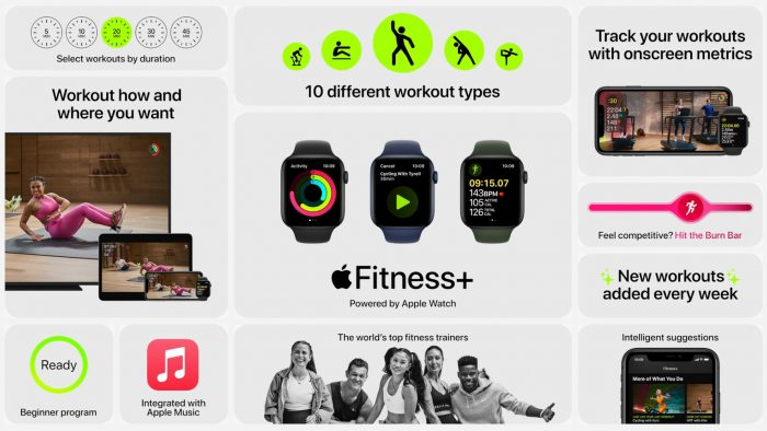 Apple Watch Fitness Plus Uebersicht